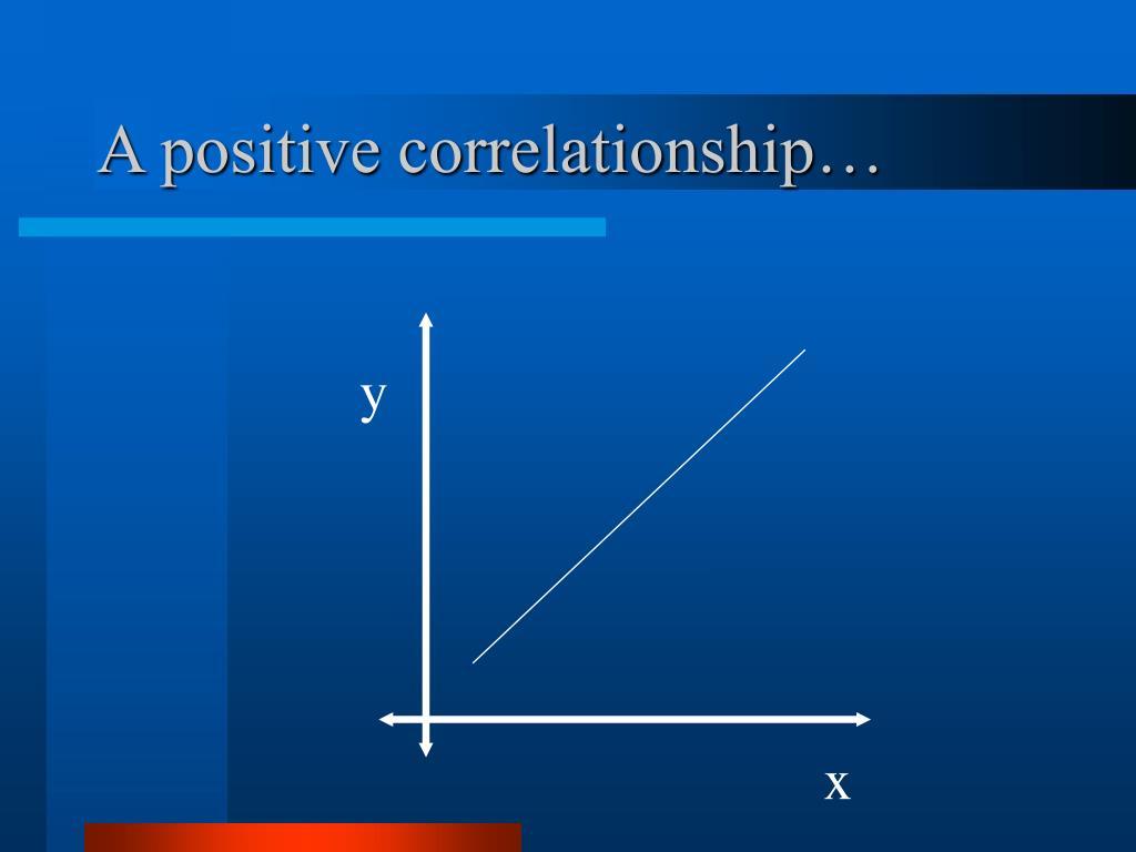 A positive correlationship…