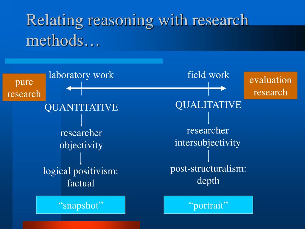 Relating reasoning with research methods…
