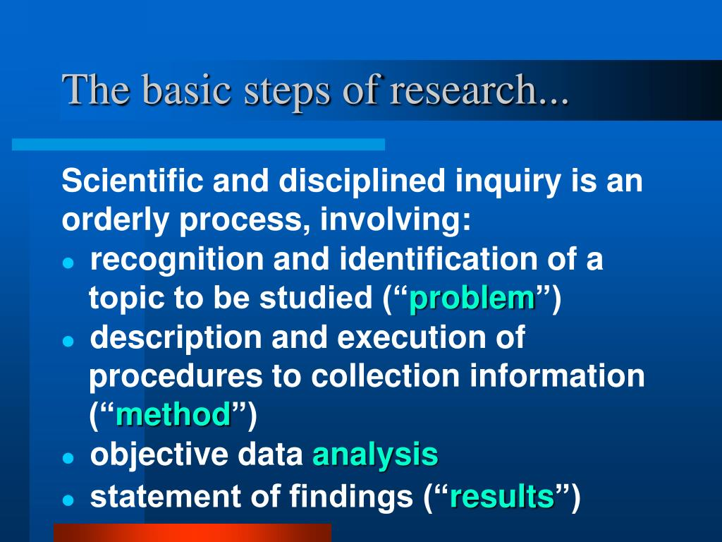 The basic steps of research...