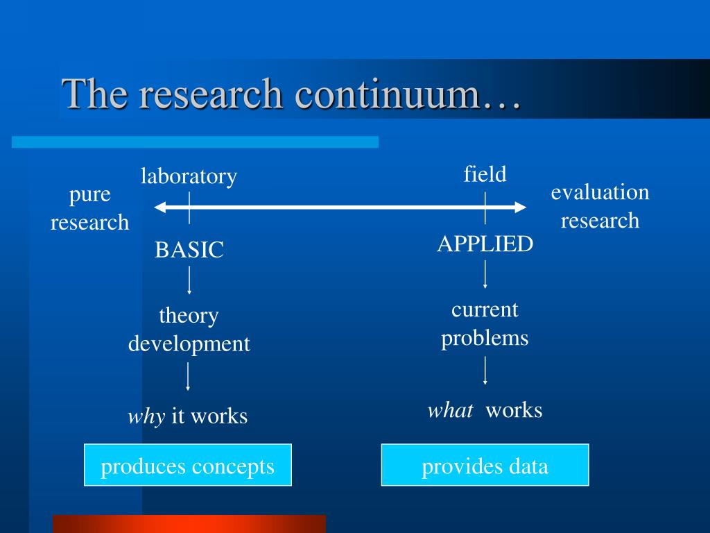 The research continuum…