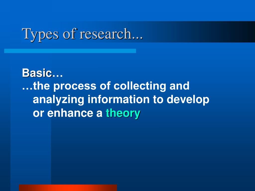 Types of research...