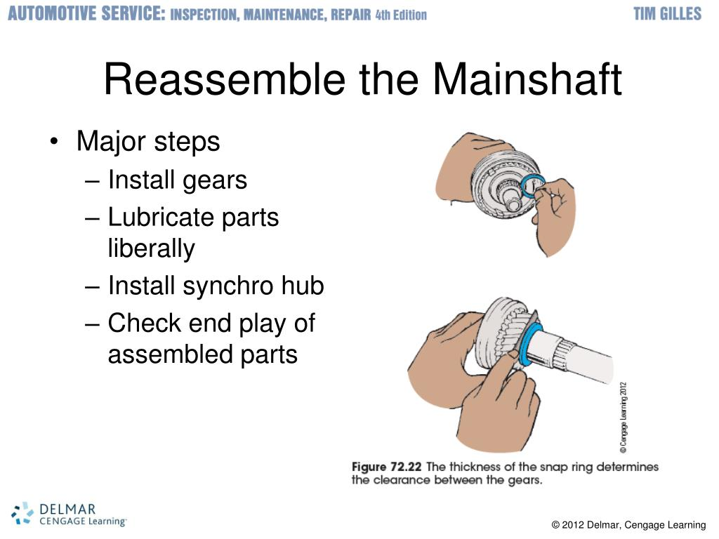 Reassemble the Mainshaft