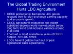 the global trading environment hurts ldc agriculture