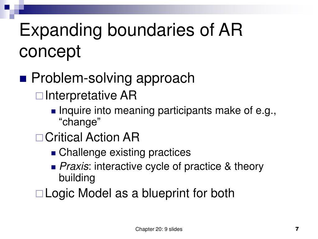 Expanding boundaries of AR concept