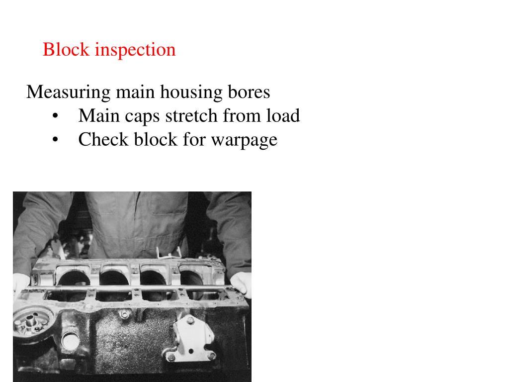 Block inspection
