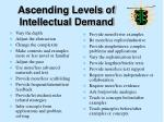 ascending levels of intellectual demand