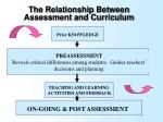 the relationship between assessment and curriculum