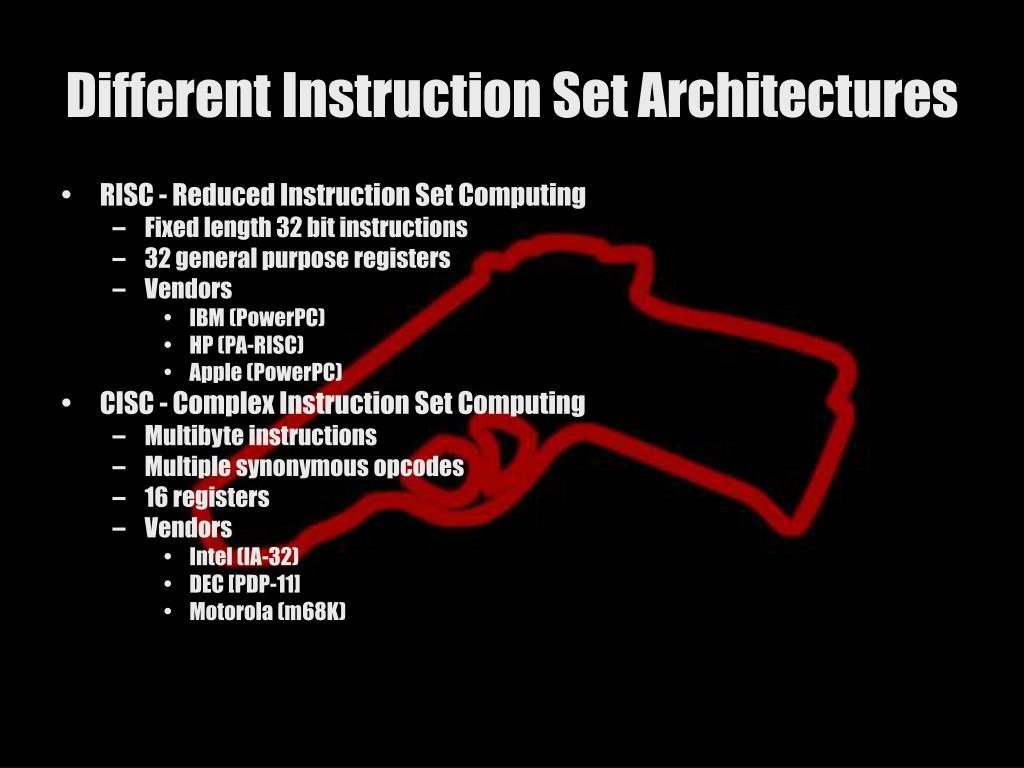 Different Instruction Set Architectures
