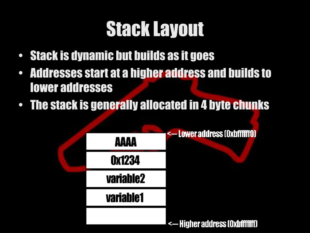 Stack Layout