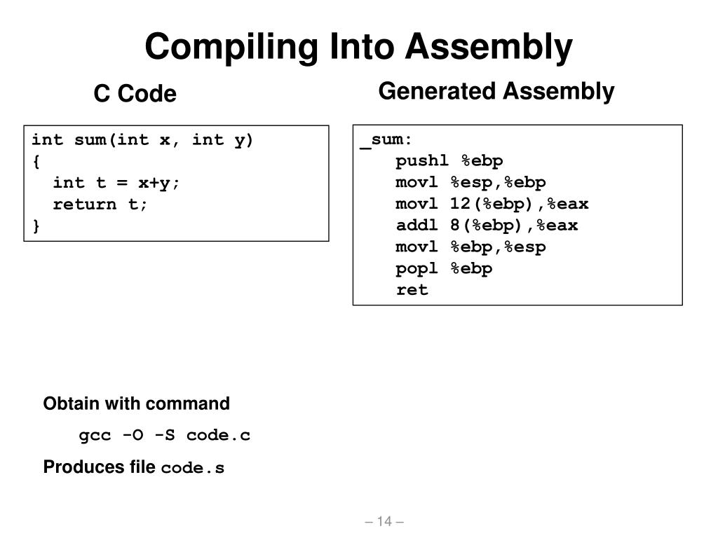 Compiling Into Assembly