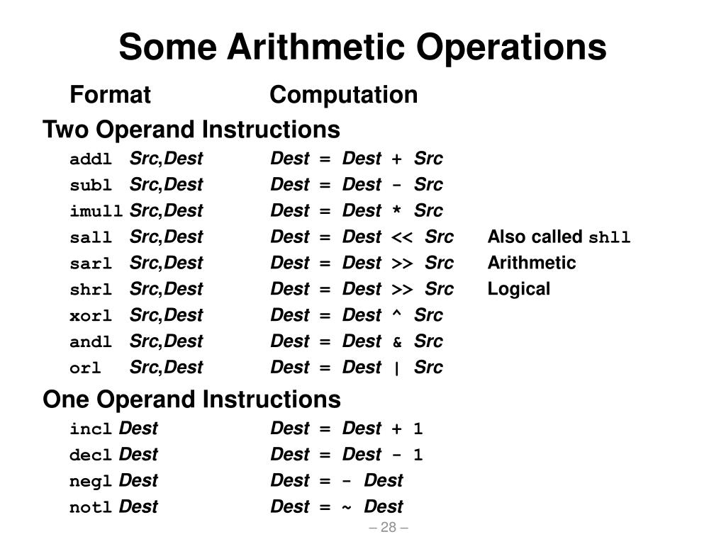 Some Arithmetic Operations