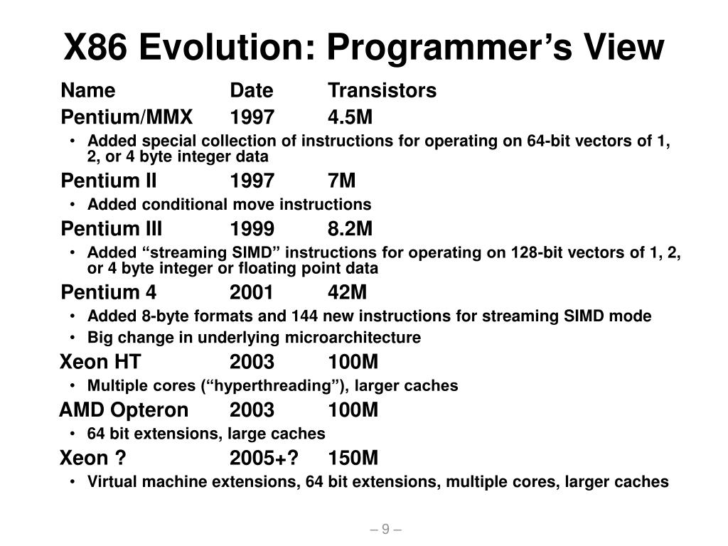 X86 Evolution: Programmer's View
