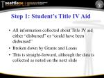 step 1 student s title iv aid