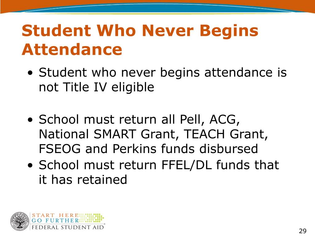 Student Who Never Begins Attendance