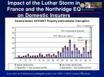 impact of the luthar storm in france and the northridge eq on domestic insurers