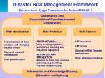 disaster risk management framework derived from hyogo framework for action 2005 2015