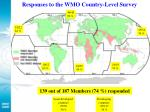 responses to the wmo country level survey