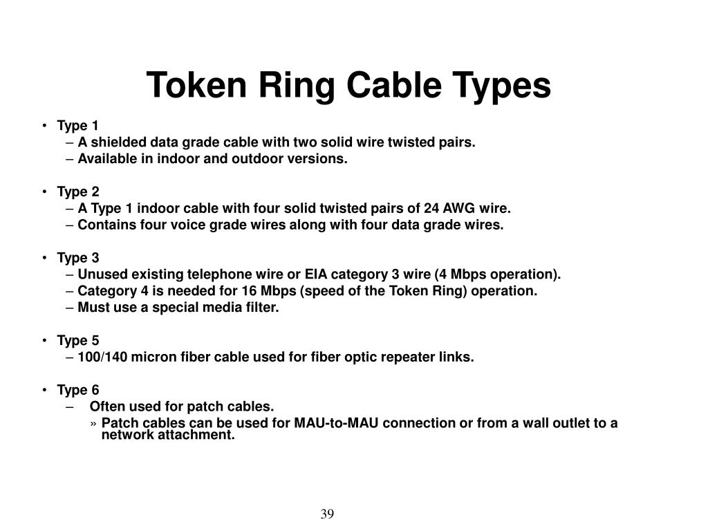 Token Ring Cable Types