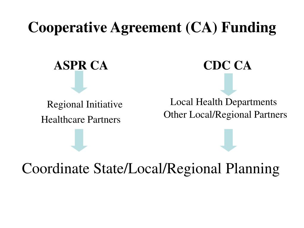 Cooperative Agreement (CA) Funding