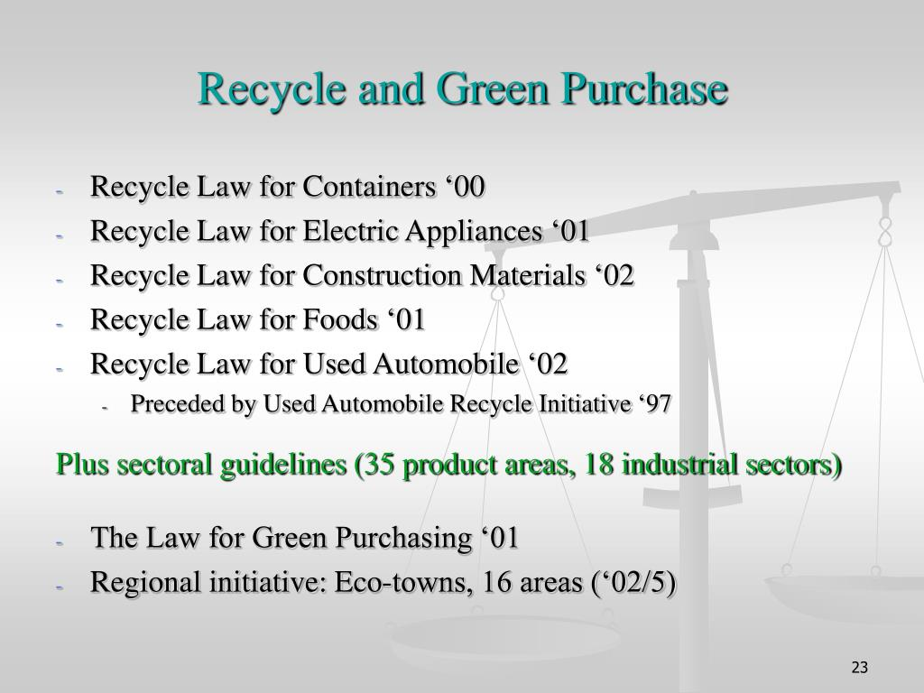 Recycle and Green Purchase