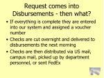 request comes into disbursements then what70