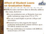 affect of student loans on graduation rates