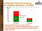 unfunded potential awards for eligible students fy2003