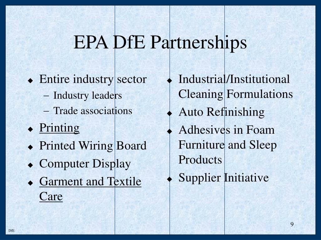 Entire industry sector