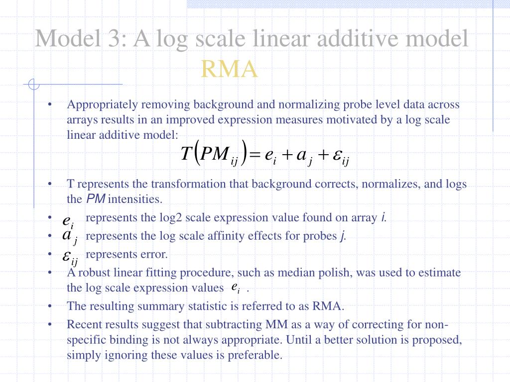 Model 3: A log scale linear additive model