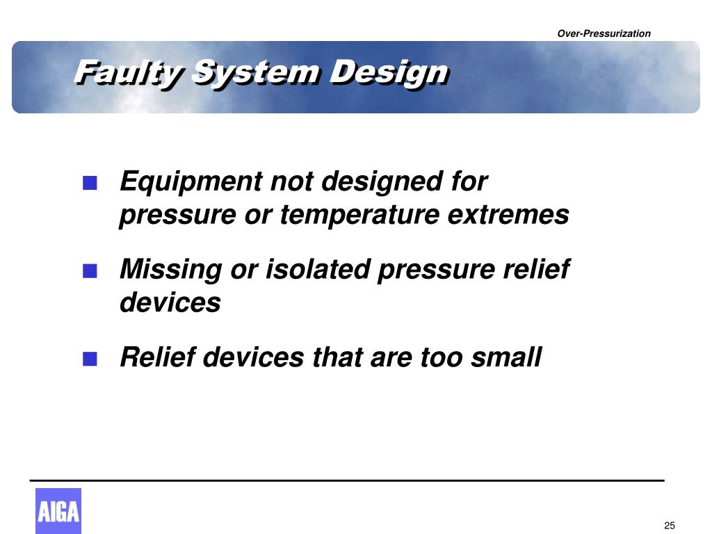 Faulty System Design