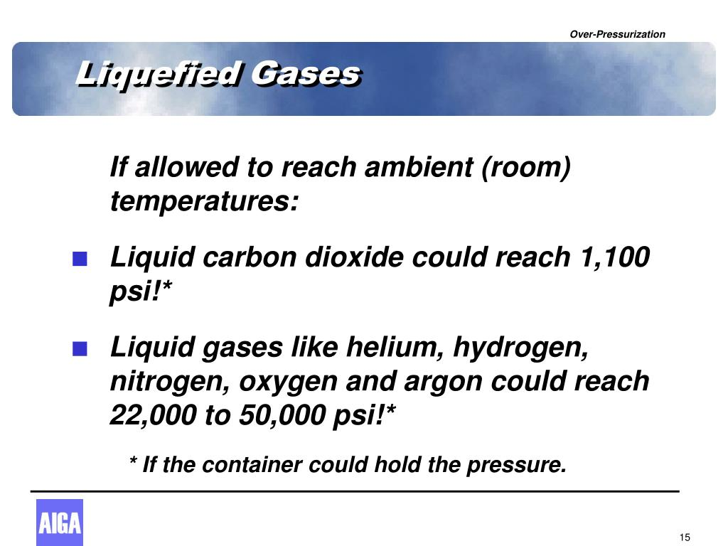 Liquefied Gases