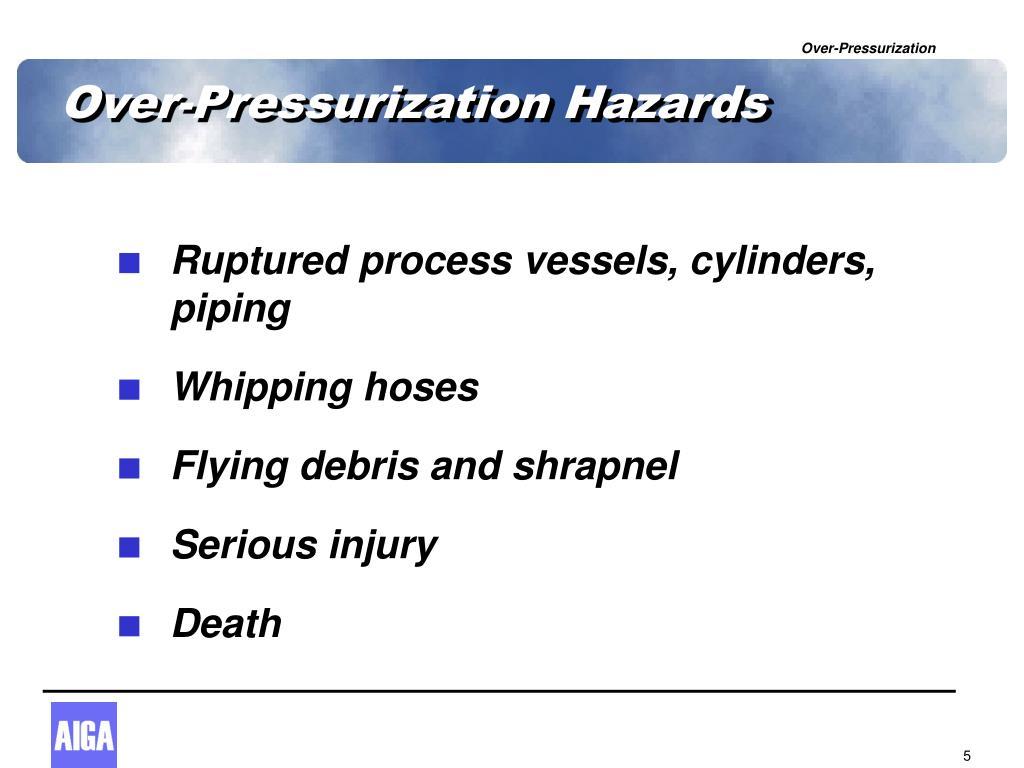 Over-Pressurization Hazards