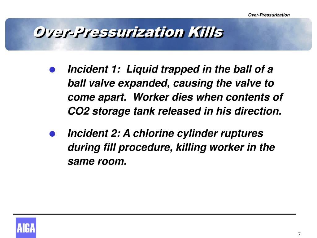 Over-Pressurization Kills