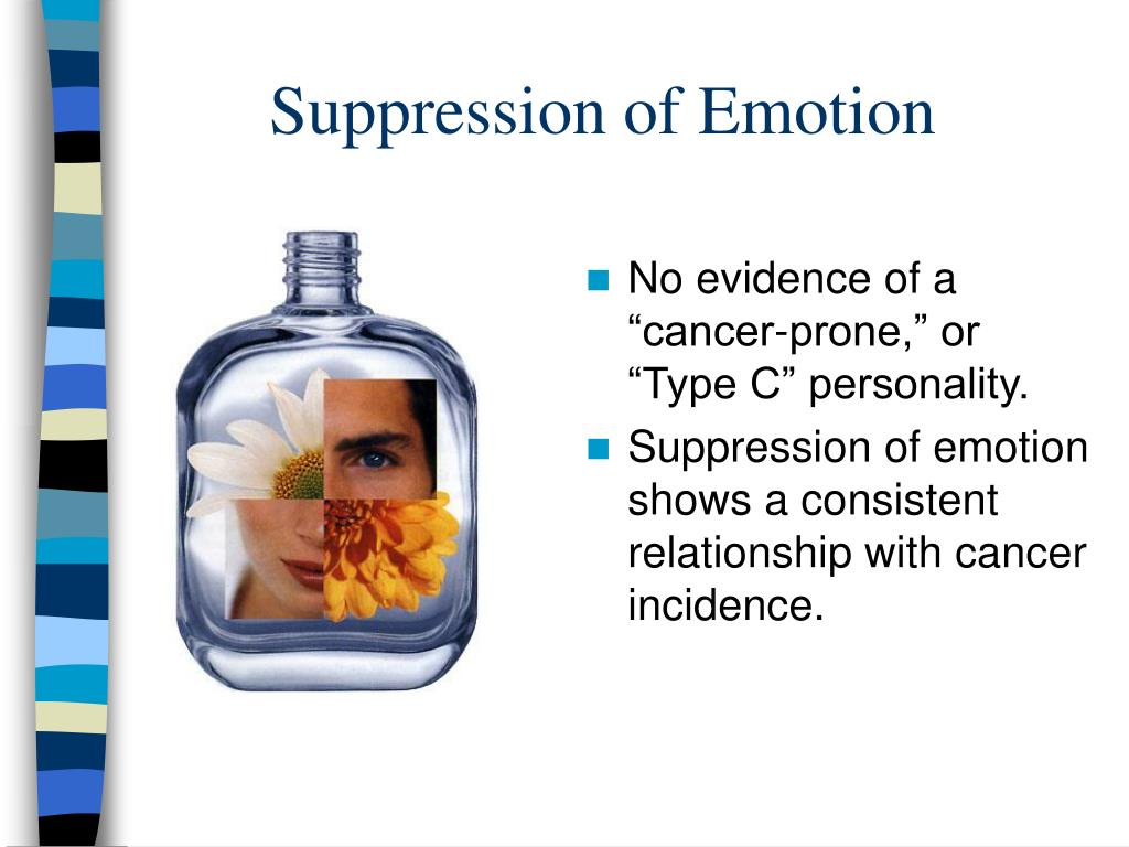 Suppression of Emotion