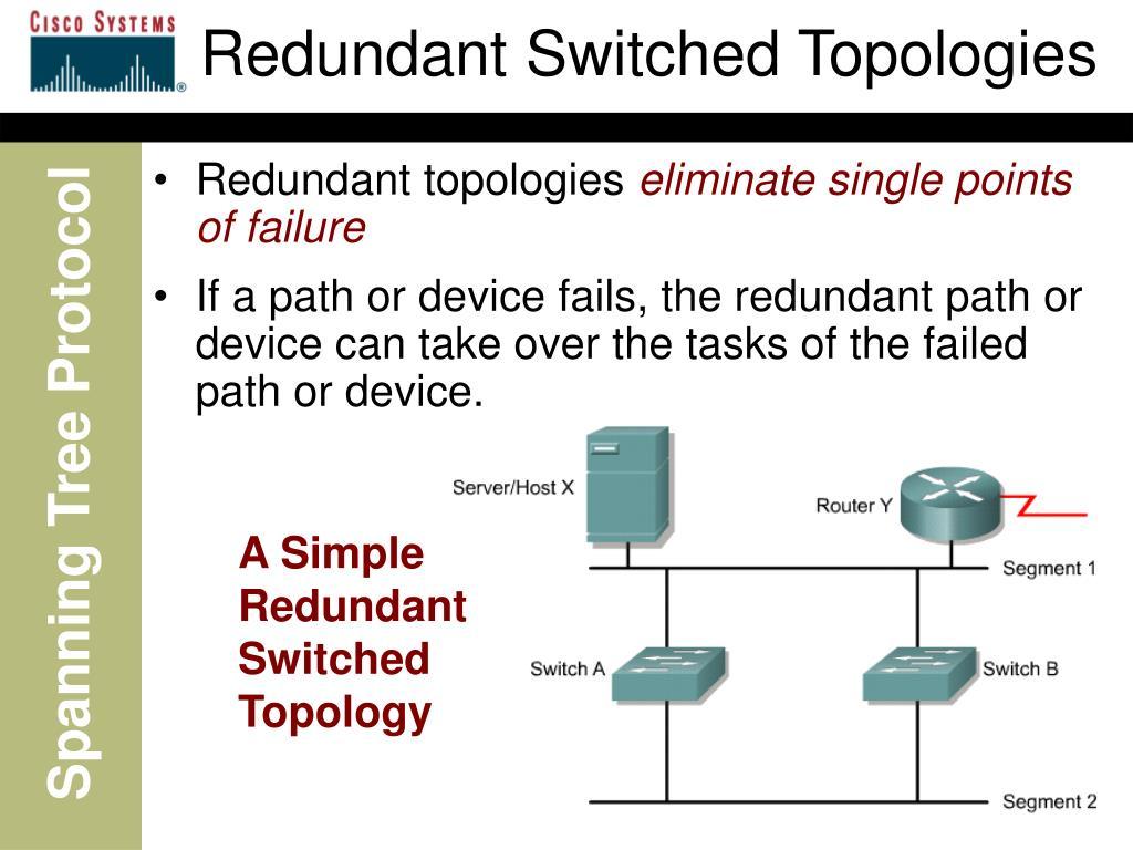 Redundant Switched Topologies