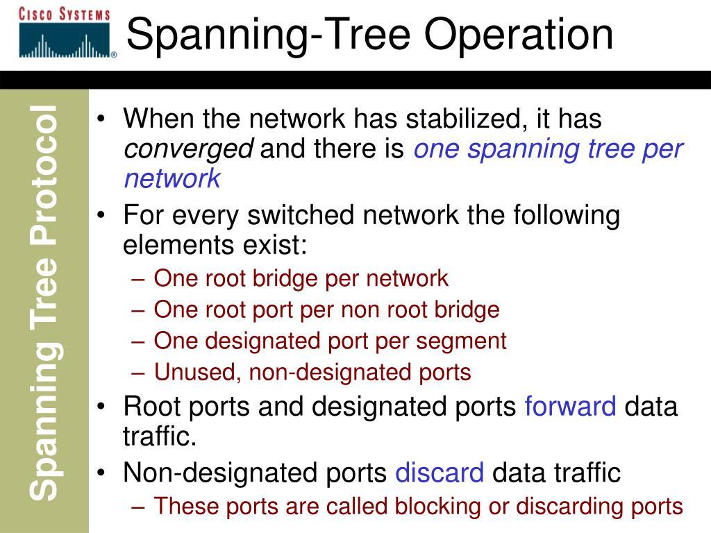 Spanning-Tree Operation