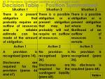 decision table position summarized