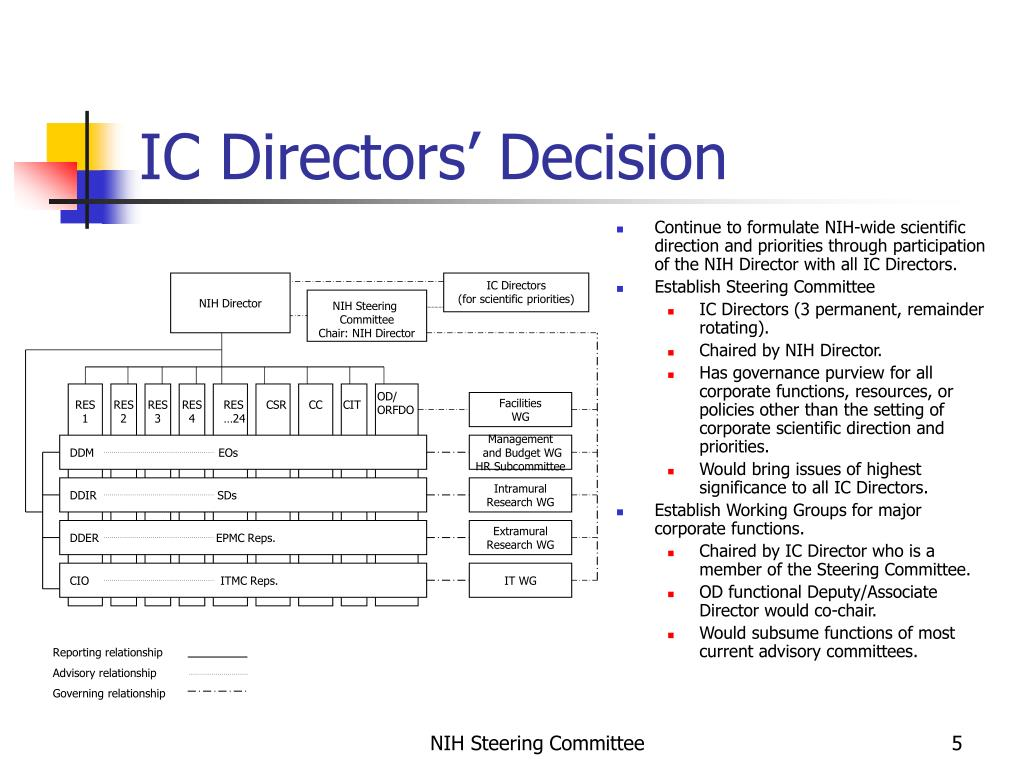 Continue to formulate NIH-wide scientific direction and priorities through participation of the NIH Director with all IC Directors.