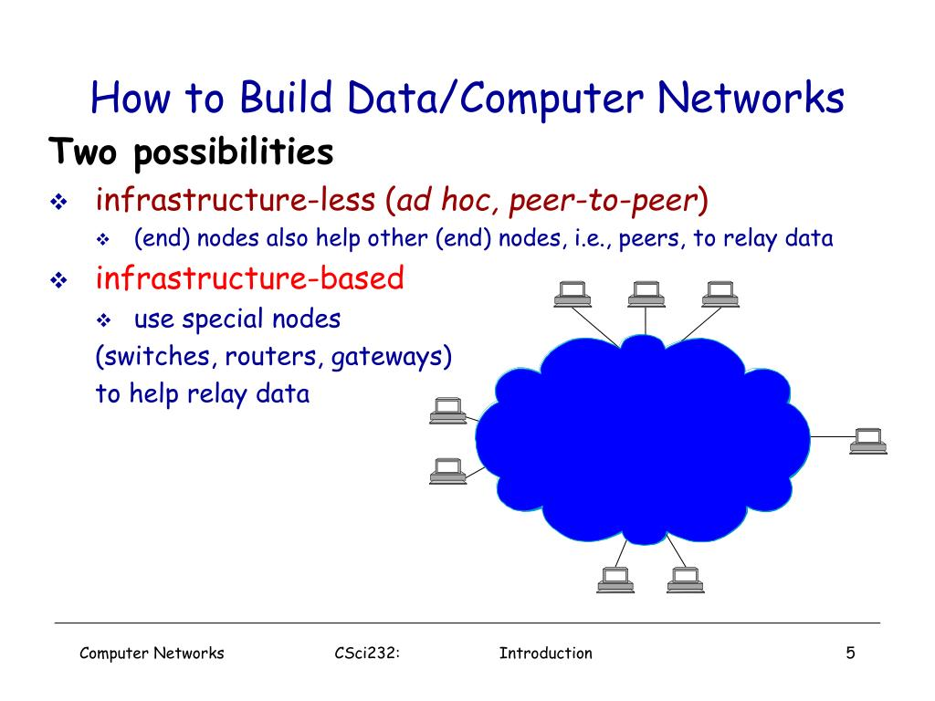 How to Build Data/Computer Networks