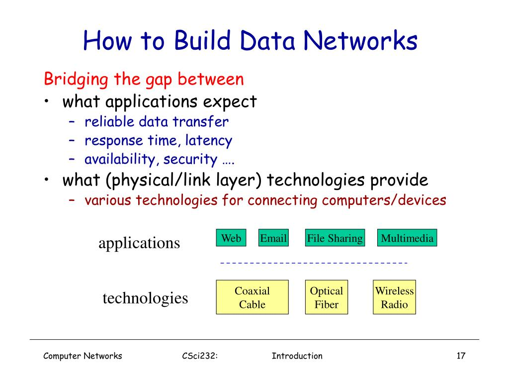 How to Build Data Networks