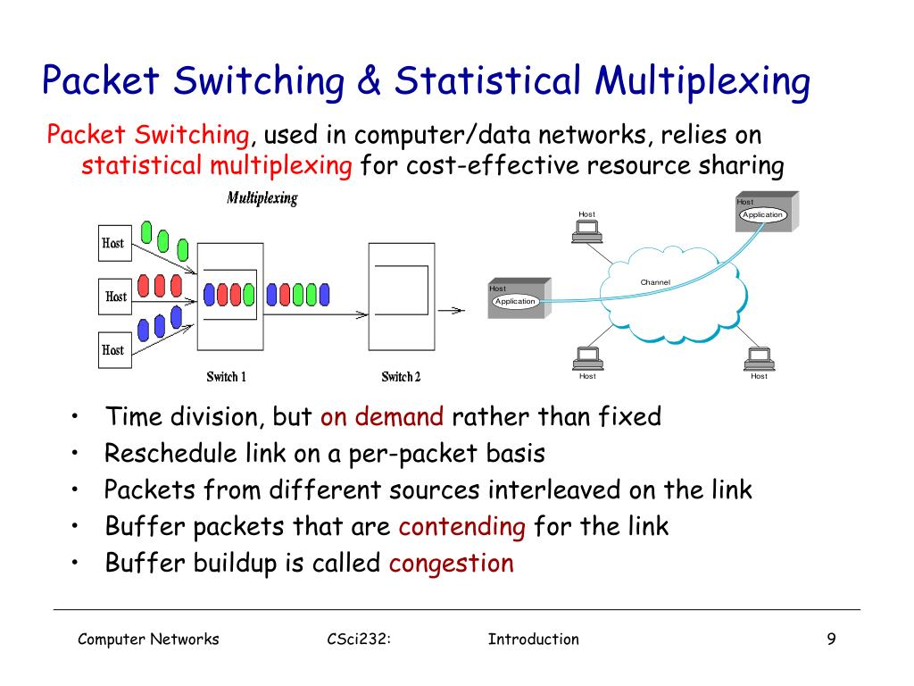 Packet Switching & Statistical Multiplexing