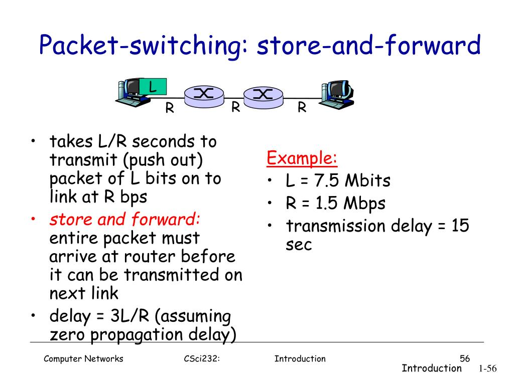 Packet-switching: store-and-forward