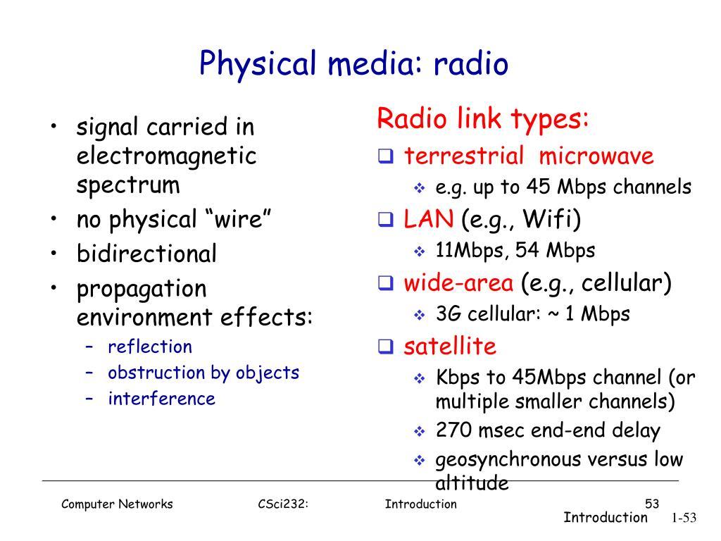 Physical media: radio