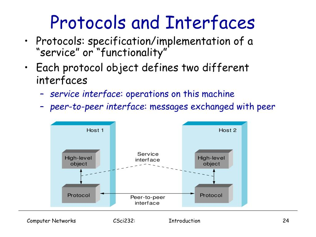Protocols and Interfaces