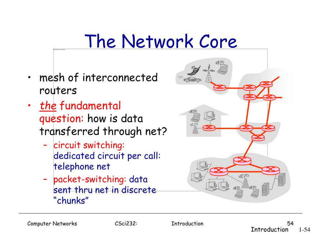 The Network Core