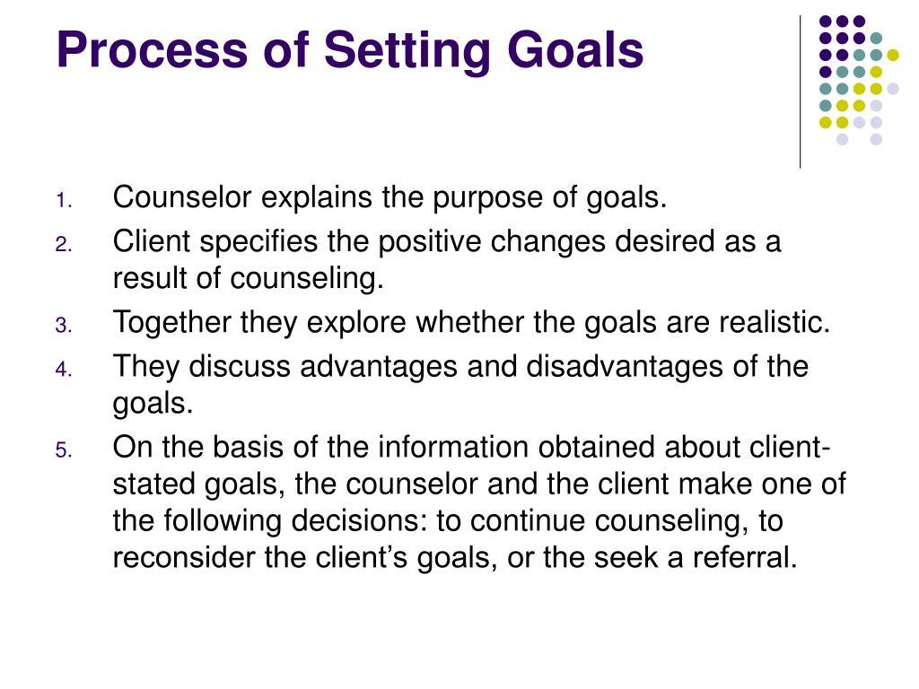 Process of Setting Goals