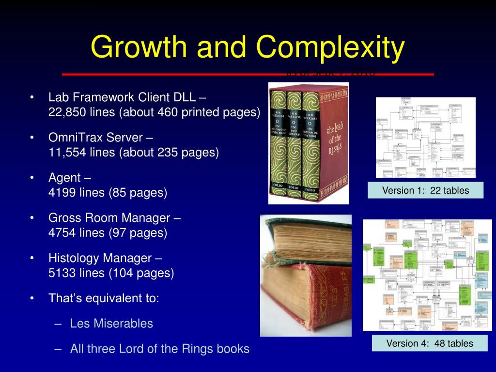 Growth and Complexity
