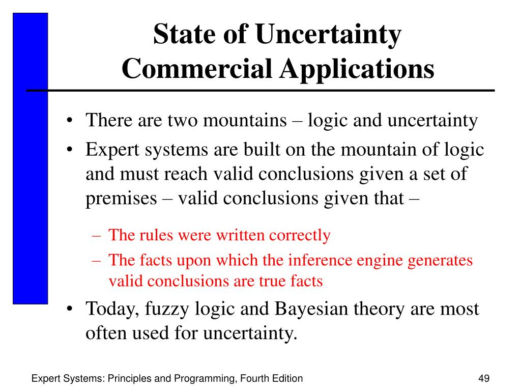 State of Uncertainty