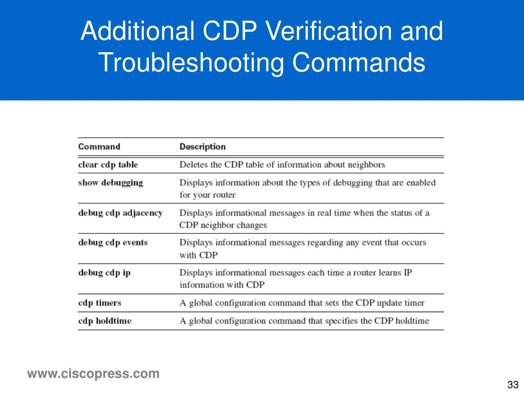 Additional CDP Verification and Troubleshooting Commands