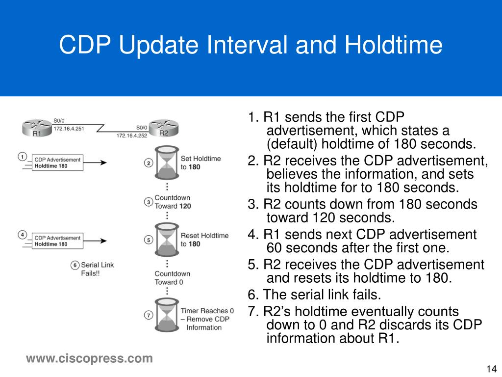 CDP Update Interval and Holdtime